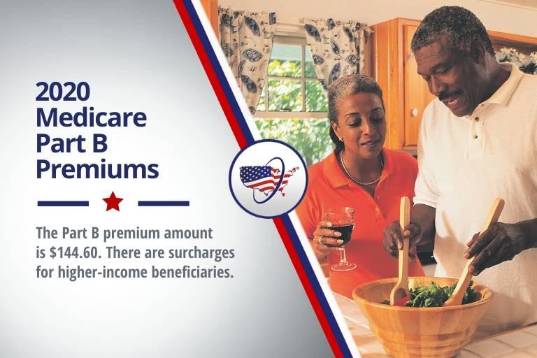 Medicare Part B Premiums for 2019 | MedicareFAQ