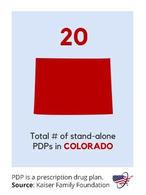 Part D Plans in Colorado