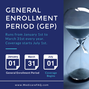 Medicare General Enrollment Period (GEP)