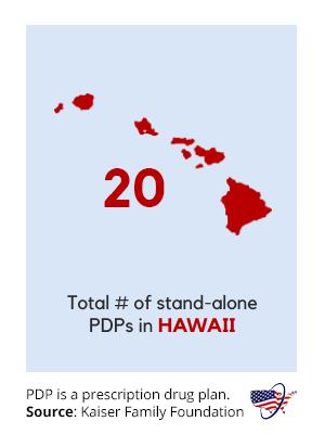 Hawaii Medicare Part D Prescription Drug Plans