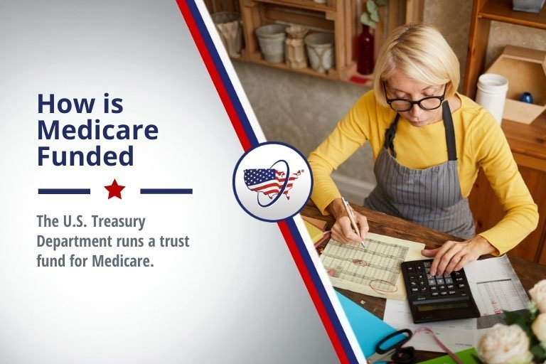 How Medicare is Funded