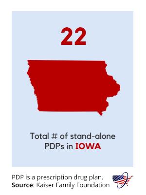 Iowa Medicare Part D Prescription Drug Plans