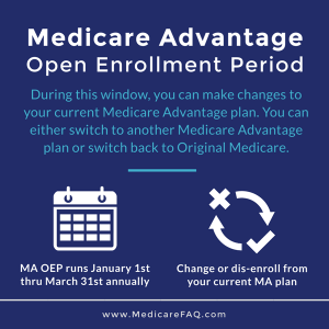 Medicare Advantage Open Enrollment Period