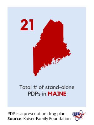 Maine Medicare Part D Prescription Drug Plans