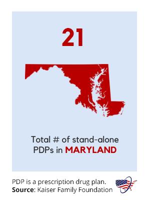 Maryland Medicare Part D Prescription Drug Plans