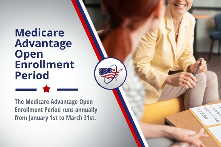 2019 Medicare Advantage Disenrollment Period