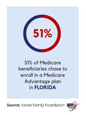 Medicare Advantage in Florida