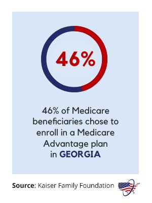 Medicare Advantage in Georgia