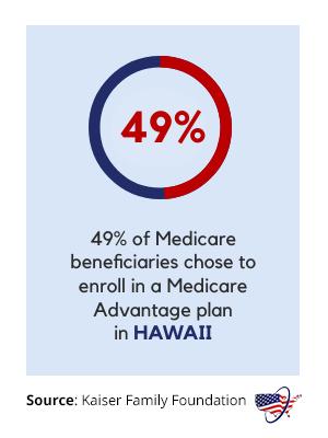 Medicare Advantage in Hawaii