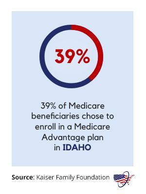 Medicare Advantage in Idaho