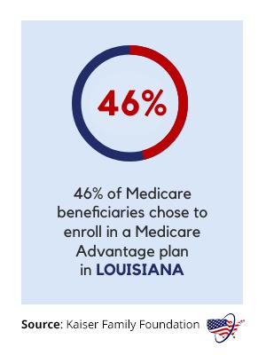 Medicare Advantage in Louisiana