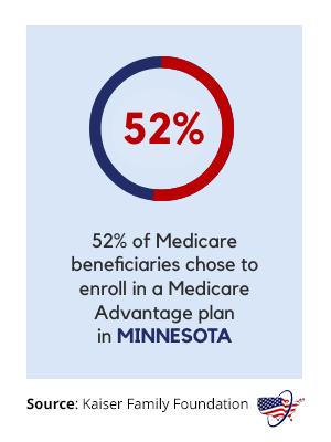 Medicare Advantage in Minnesota