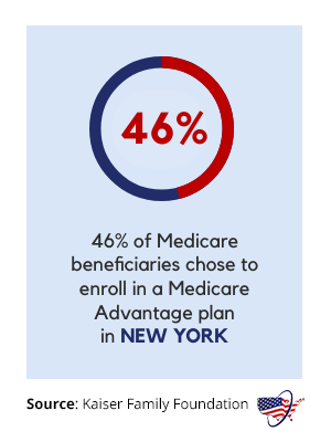 Medicare Advantage in New York