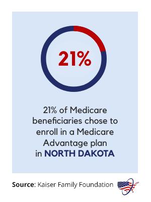 Medicare Advantage in North Dakota