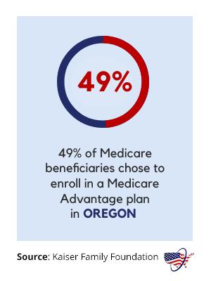 Medicare Advantage in Oregon