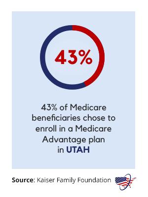 Medicare Advantage in Utah