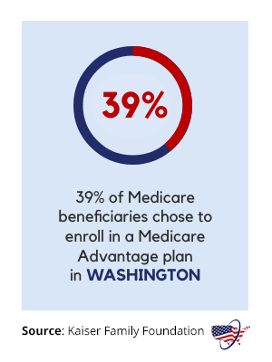 Medicare Advantage in Washington