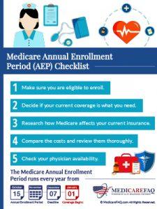 Download Guide: Annual Enrollment Period Checklist