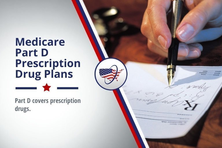 Medicare Part D >> 2019 Medicare Part D Prescription Drug Plans Coverage Changes