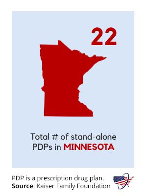 Minnesota Medicare Part D Prescription Drug Plans