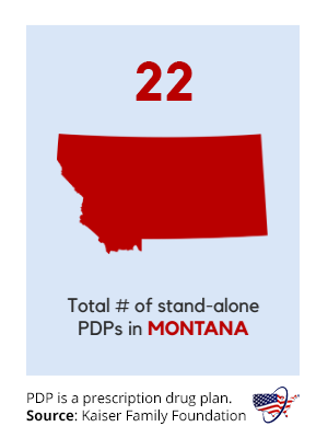 Montana Medicare Part D Prescription Drug Plans