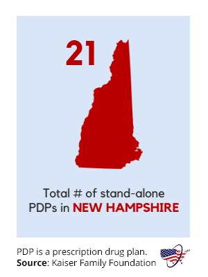 Part D Plans in New Hampshire