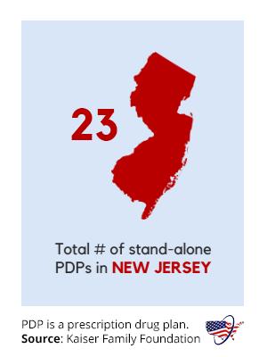 New Jersey Medicare Part D Prescription Drug Plans