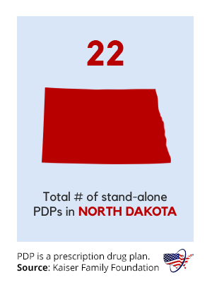North Dakota Medicare Part D Prescription Drug Plans