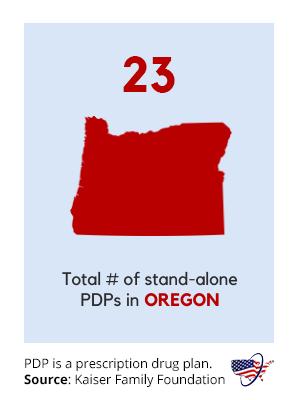 Part D Plans in Oregon