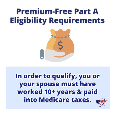 Premium-Free Part A Eligibility Requirements