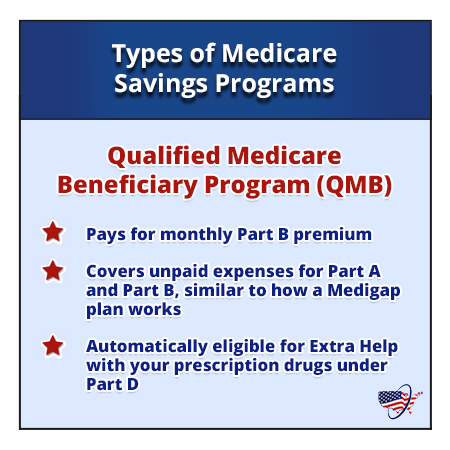 Qualified Medicare Beneficiary Program (QMB)