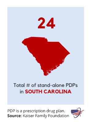 South Carolina Medicare Part D Prescription Drug Plans