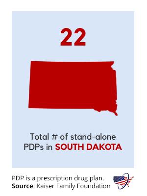 Part D Plans in South Dakota