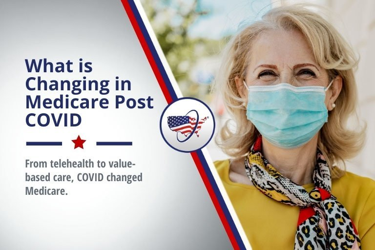 What is Changing in Medicare Post COVID